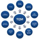 مدیریت کیفیت جامع پروژه TQM - مقاله آماده
